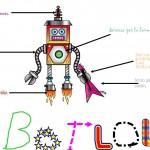 ROBOT LOLA  NAIA I GUIDA