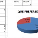 grafic 1